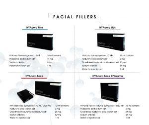 HYAcorp فیلرهای  ژل هیاکورپ مخصوص اجزای صورت